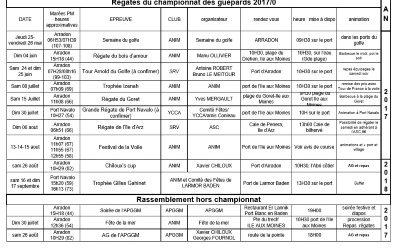 Calendrier des régates du championnat 2017