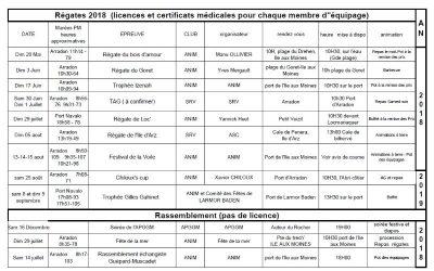 Programme championnat 2018